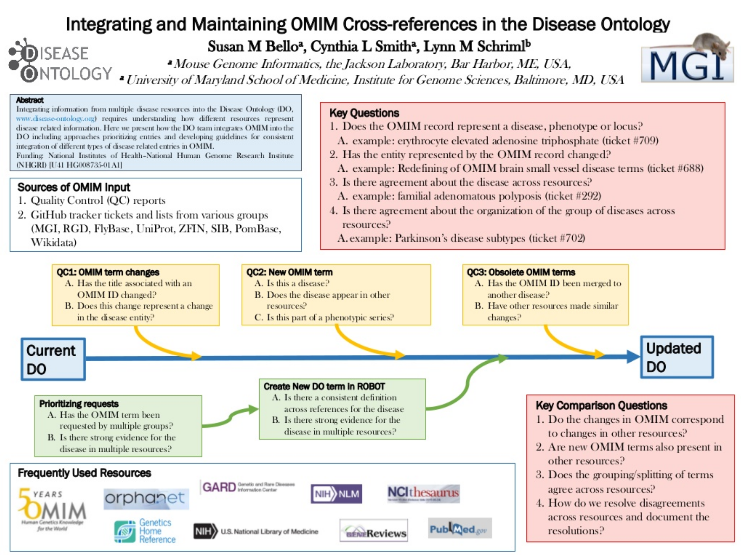 OMIM_cross_references